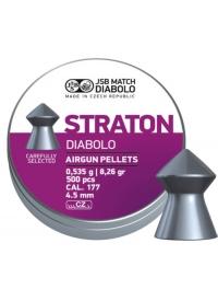 [Strelivo Diabolo JSB Exact Straton 4,5mm]