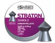 Strelivo Diabolo JSB Exact Straton 4,5mm